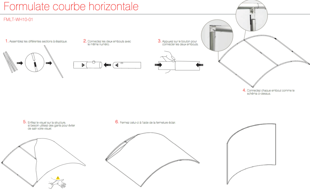 Formulate courbe horizontale mur d'image stand